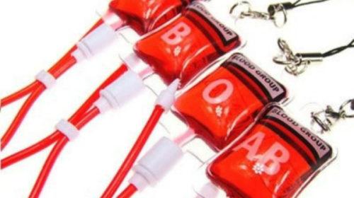 """Группа крови и резус-фактор, Лаборатория """"ЦМЭИ"""""""
